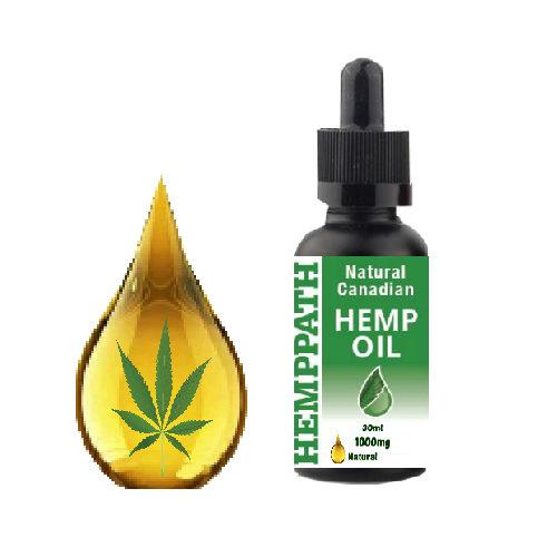 Full Spectrum CBD Hemp Oil Drops